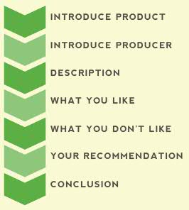 Product Review Template | How To Write A Good Product Review Internet Marketing Skills