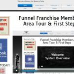 What Is Funnel Franchise